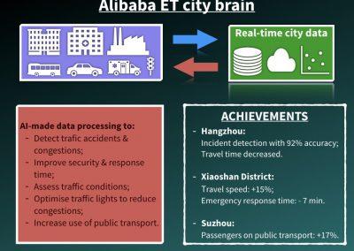 Alibaba ET city brain