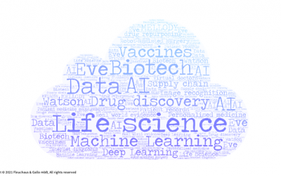 IP protection for AI  in life science